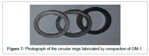 material-sciences-engineering-fann-fabricated