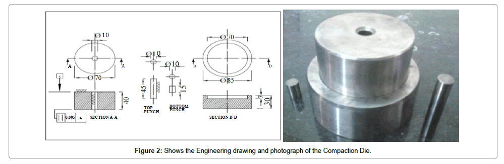 material-sciences-engineering-fann-photograph