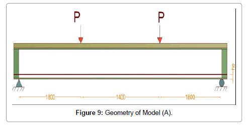 material-sciences-engineering-geometry