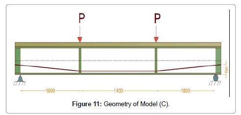 material-sciences-engineering-model-c