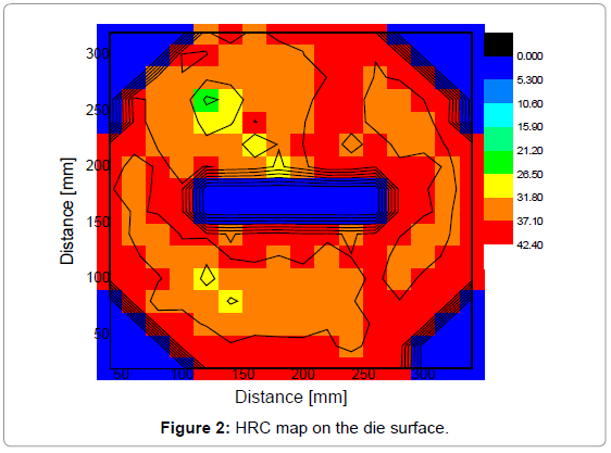 material-sciences-engineering-hrc-map-surface