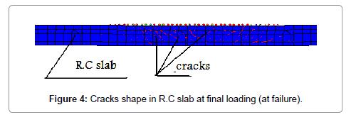 material-sciences-engineering-loading