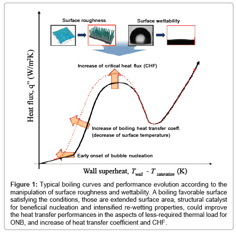 material-sciences-engineering-manipulation