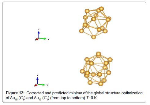 material-sciences-engineering-minima