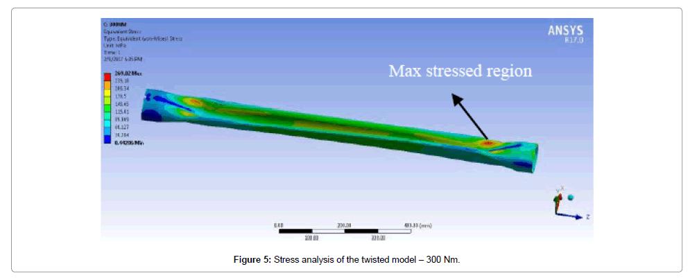 material-sciences-engineering-model