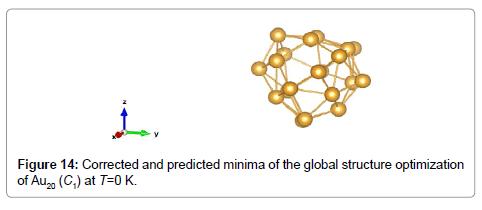 material-sciences-engineering-optimization