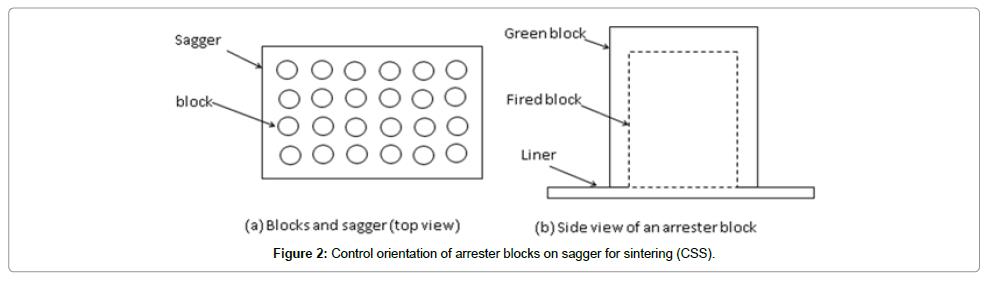 material-sciences-engineering-orientation