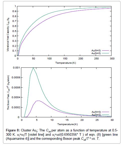 material-sciences-engineering-peak