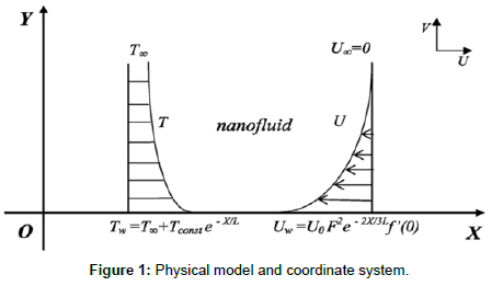 material-sciences-engineering-physical-model-system