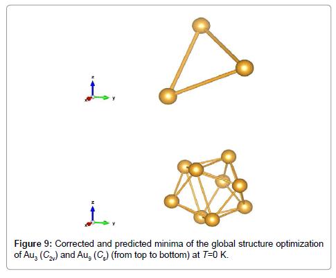 material-sciences-engineering-predicted