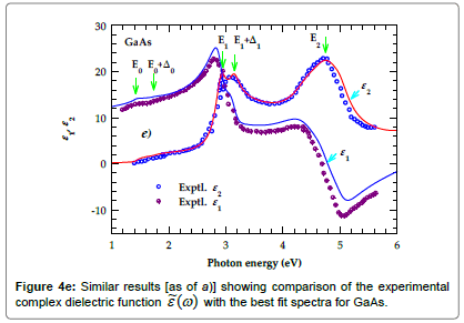 material-sciences-engineering-results-comparison-experimental-spectra