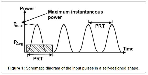 material-sciences-engineering-schematic-diagram