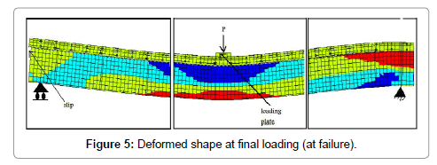 material-sciences-engineering-shape