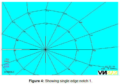 material-sciences-engineering-showing-notch1
