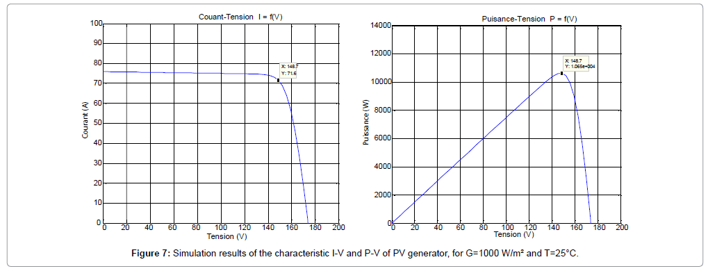 material-sciences-engineering-simulation