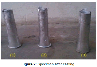 material-sciences-engineering-specimen-casting