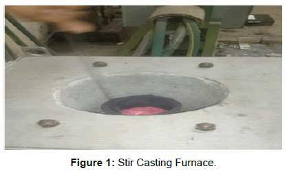 material-sciences-engineering-stir-casting-furnace