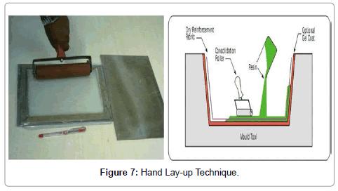material-sciences-engineering-technique