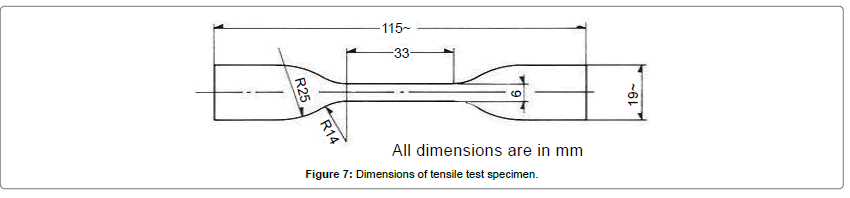 material-sciences-engineering-tensile-test-specimen