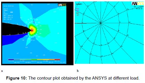 material-sciences-engineering-the-contour-plot