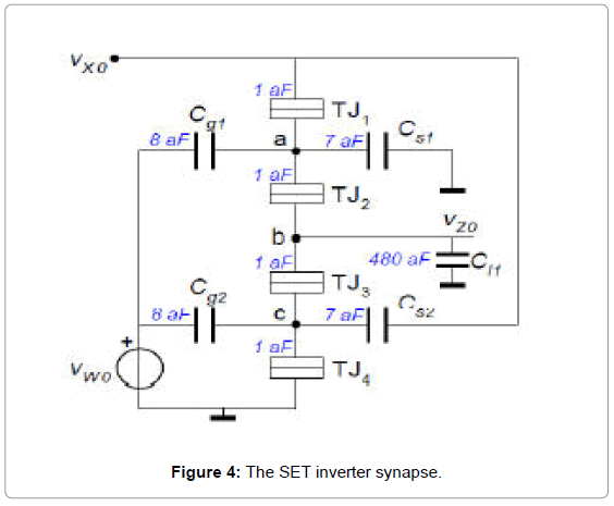 material-sciences-engineering-the-set-inverter