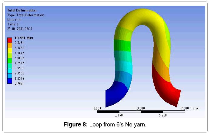 material-sciences-loop-6-ne-yarn