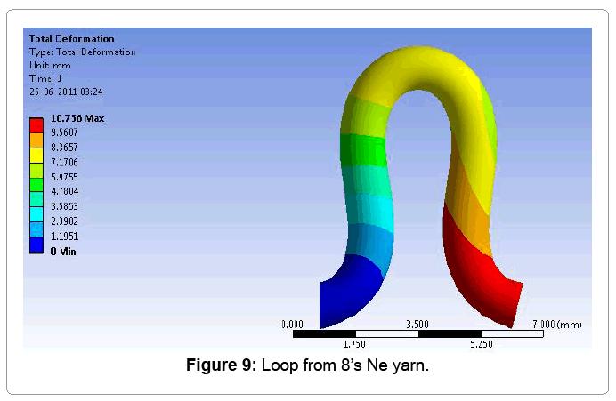 material-sciences-loop-8-ne-yarn