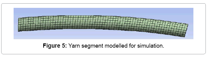 material-sciences-yarn-segment-modelled