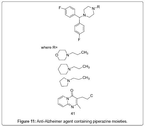 medicinal-chemistry-Anti-Alzheimer