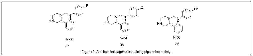 medicinal-chemistry-Anti-helmintic