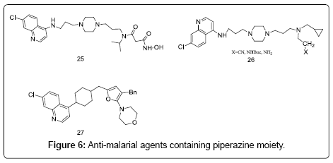 medicinal-chemistry-Anti-malarial