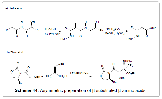 medicinal-chemistry-Asymmetric-preparation-substituted