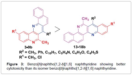 medicinal-chemistry-Benzo-naphtho-naphthyridine