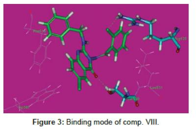 medicinal-chemistry-Binding-mode-comp