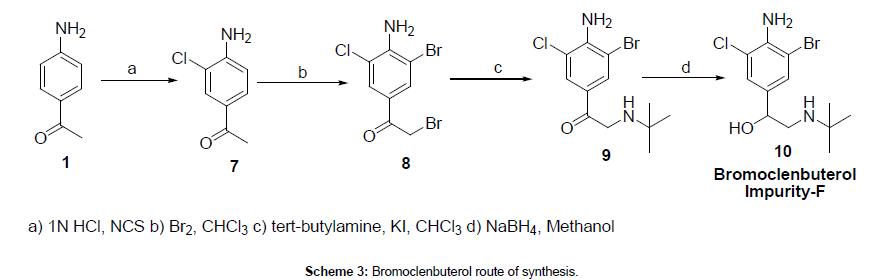 medicinal-chemistry-Bromoclenbuterol