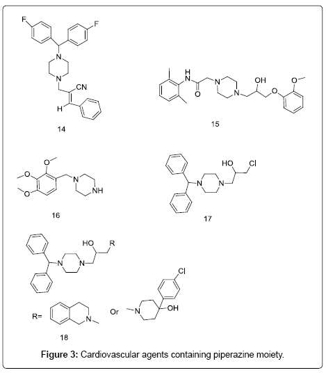medicinal-chemistry-Cardiovascular-agents