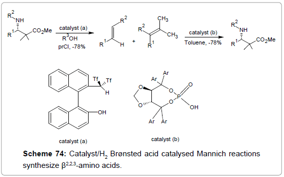 medicinal-chemistry-Catalyst-catalysed-Mannich