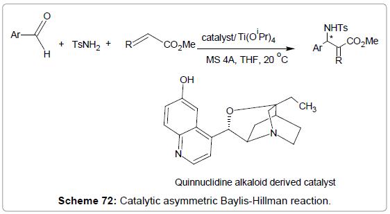 medicinal-chemistry-Catalytic-asymmetric-Hillman