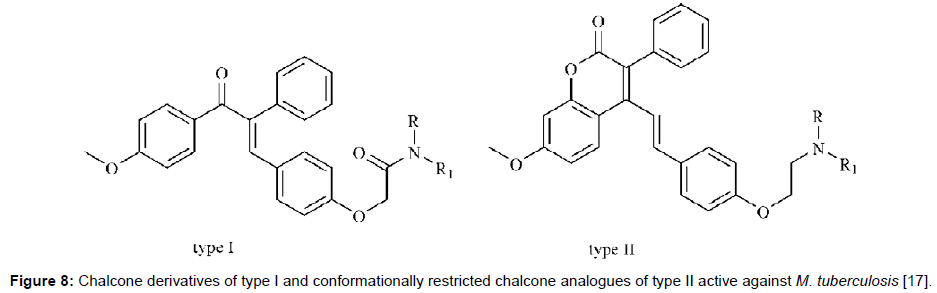 medicinal-chemistry-Chalcone-derivatives-conformationally