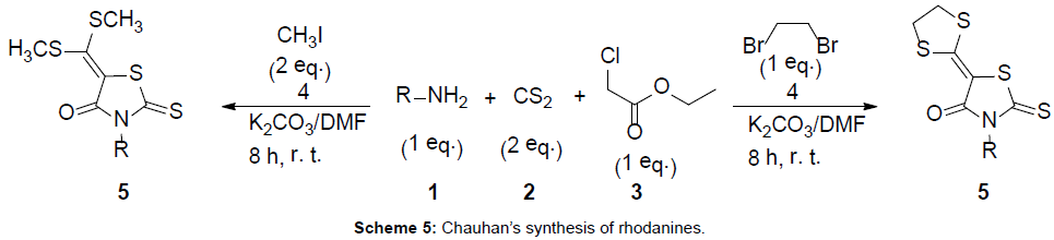 medicinal-chemistry-Chauhan-synthesis-rhodanines