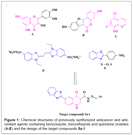 medicinal-chemistry-Chemical-previously-synthesized