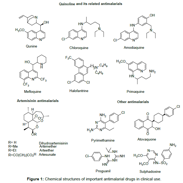 medicinal-chemistry-Chemical-structures-antimalarial