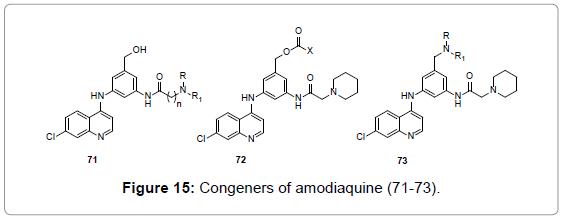 medicinal-chemistry-Congeners-amodiaquine