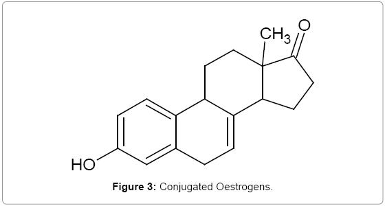 medicinal-chemistry-Conjugated-Oestrogens