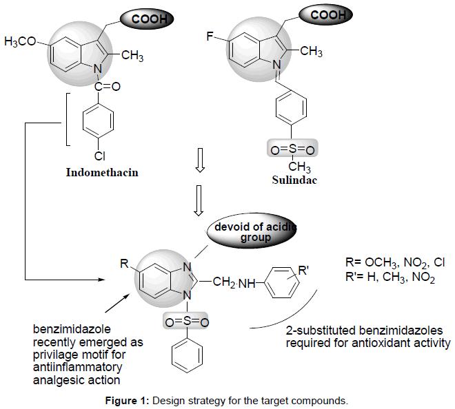 medicinal-chemistry-Design-strategy-target