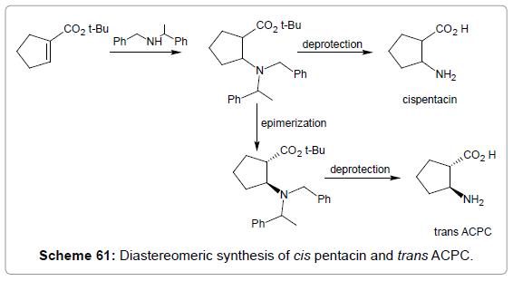 medicinal-chemistry-Diastereomeric-synthesis-pentacin