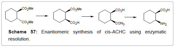 medicinal-chemistry-Enantiomeric-synthesis-enzymatic