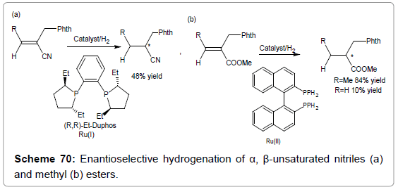 medicinal-chemistry-Enantioselective-hydrogenation-unsaturated