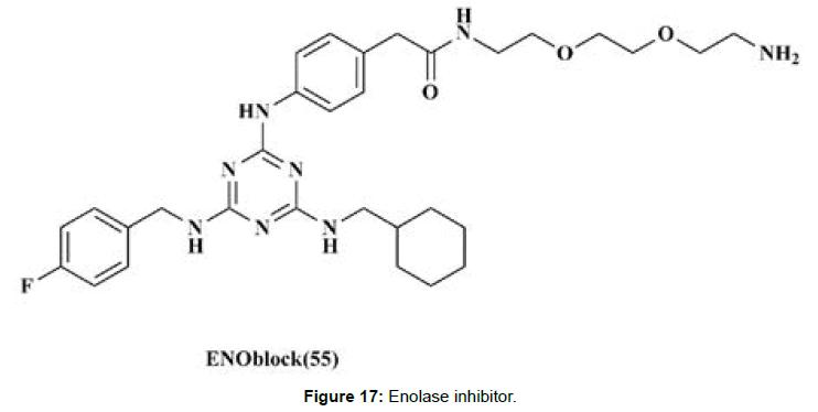 medicinal-chemistry-Enolase-inhibitor