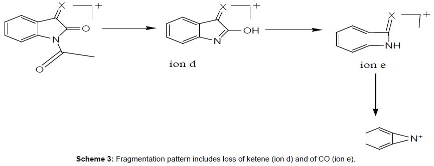 medicinal-chemistry-Fragmentation-pattern-ketene